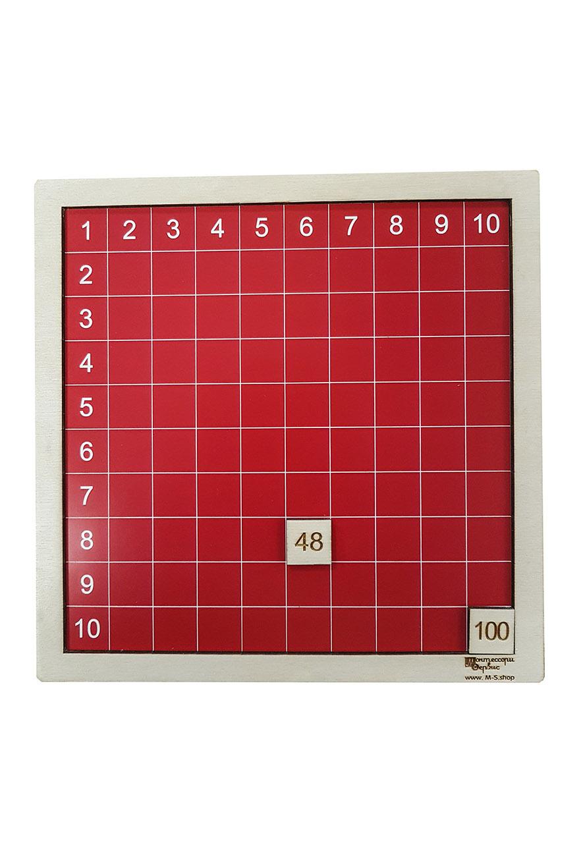 Доска «Пифагора» с контрольной картой